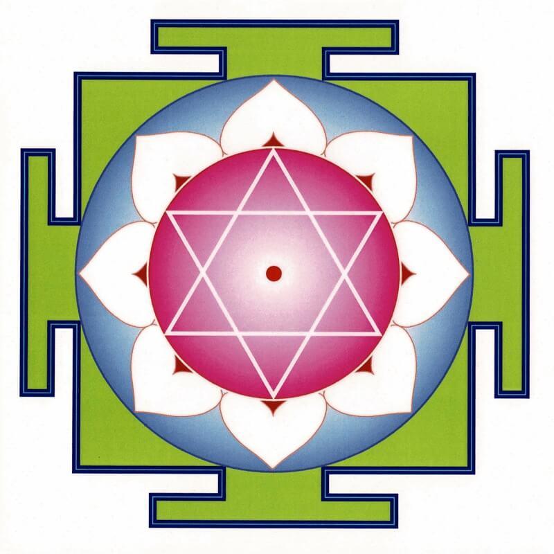Saraswati Yantra